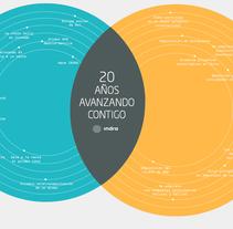 20 años. Un proyecto de Diseño de César Martín Ibáñez  - 02-12-2013
