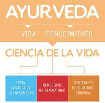 Infografía: ayurveda. A Graphic Design project by Bonaria Staffetta - 02-05-2017