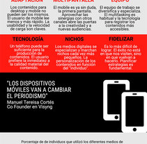 Las claves del periodismo mobile. A Education&Infographics project by EAE Business School         - 19.06.2017